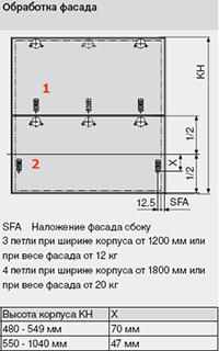 Установка ответных планок на широкие симметричные фасады