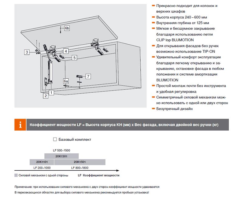 Подъемный механизм aventos схема установки