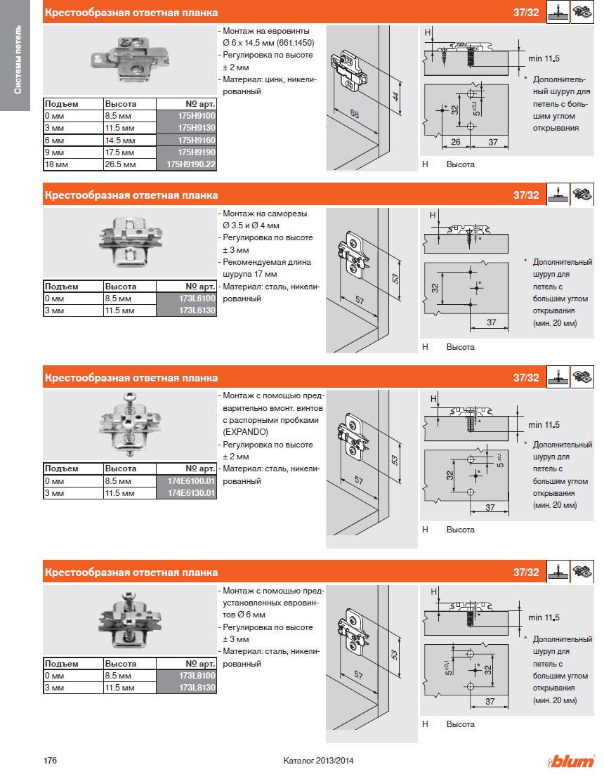 Схема присадки корпусная мебель
