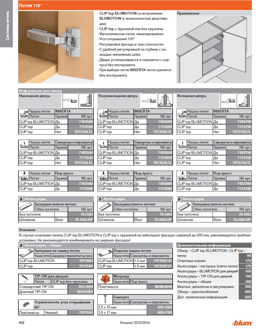 инструкция по установке угловых петель сав
