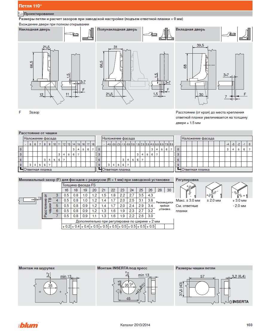 схема монтаж мебельных направляющих