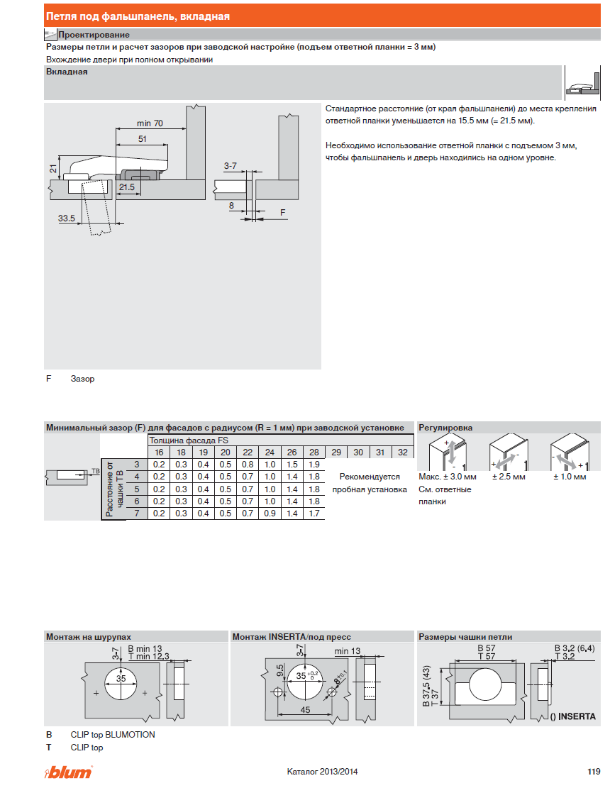 blum movento инструкция