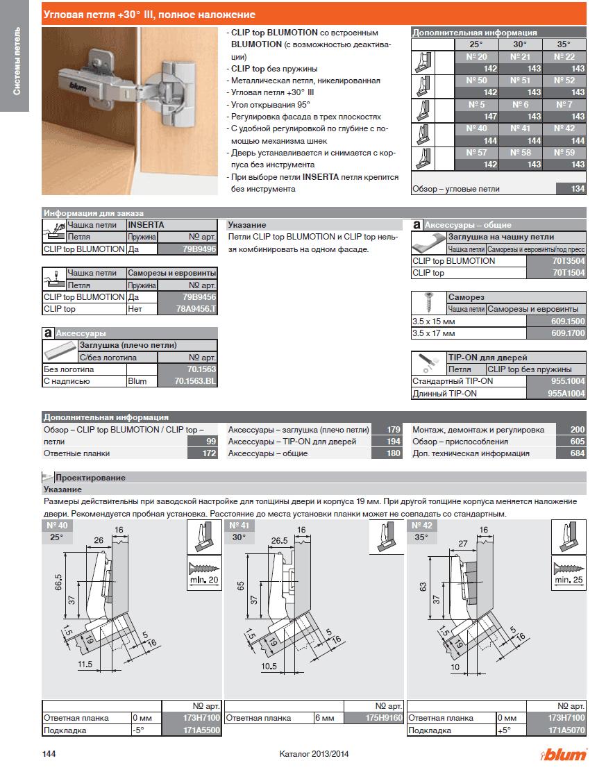 Как выбрать мебельные петли с доводчиком