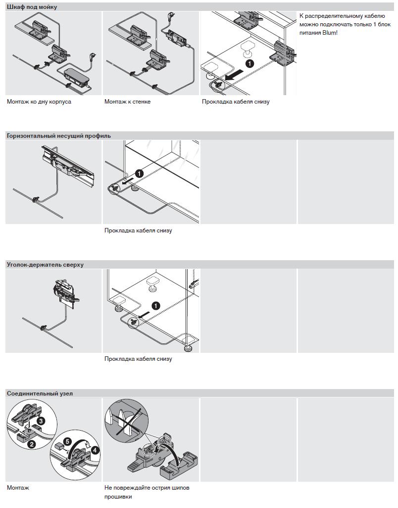 blumotion доводчик инструкция