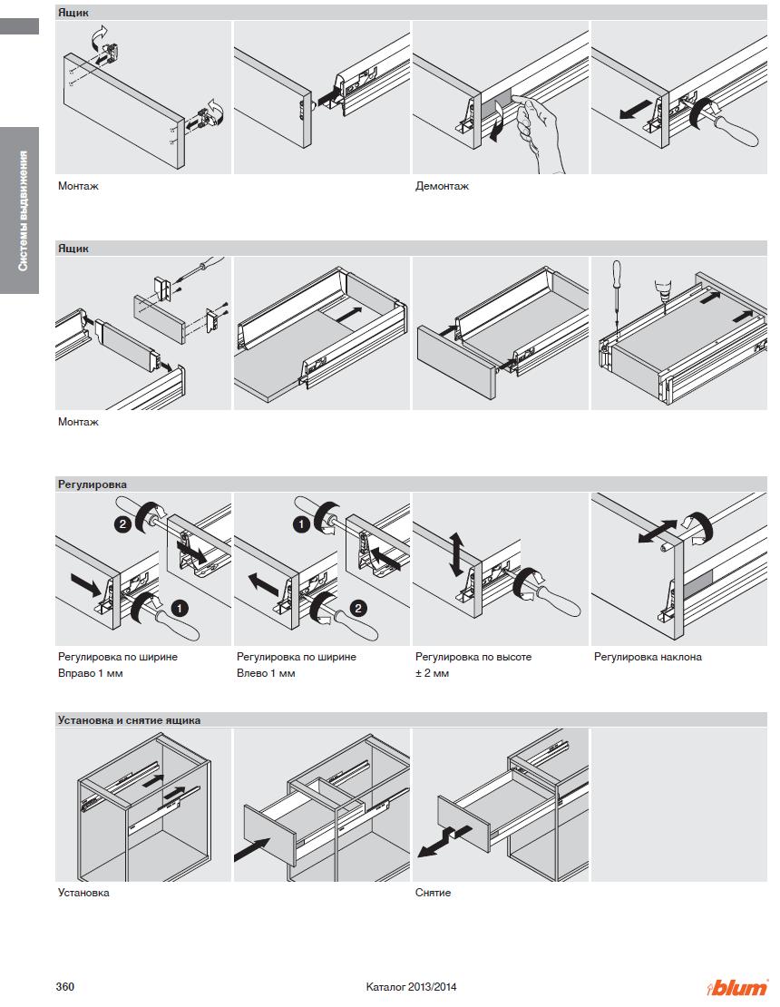 схема сборки ящиков blum tandembox m